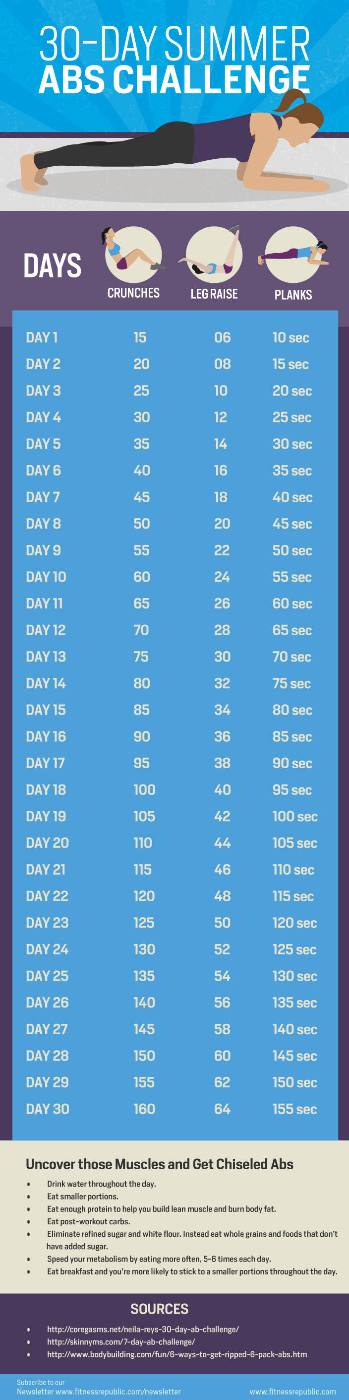 30+  Day Summer Abs Challenge