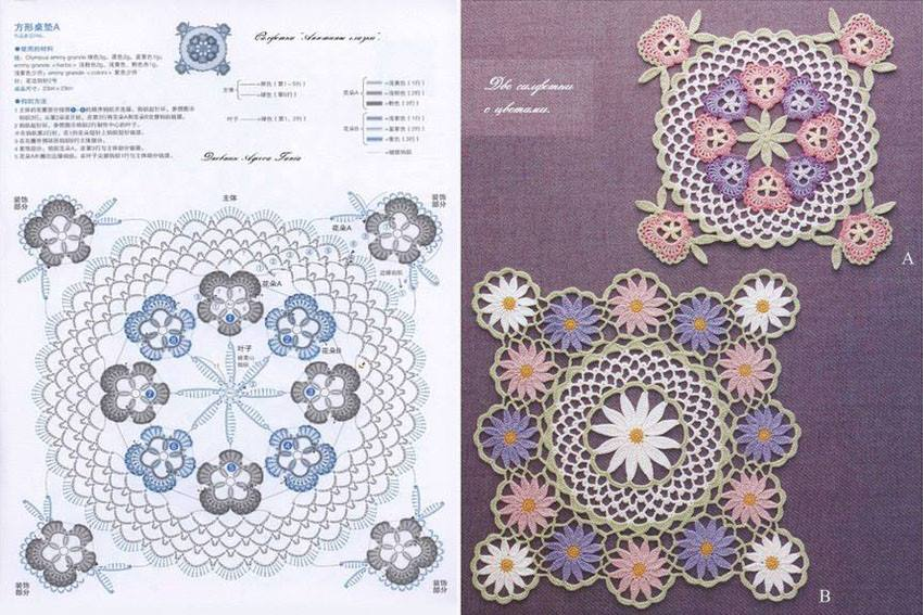 Free Crochet Table Runner Patterns (113) - Knitting, Crochet, D?y ...