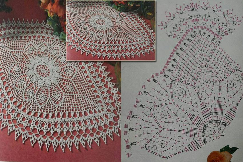 Free Crochet Table Runner Patterns (118) - Knitting ...