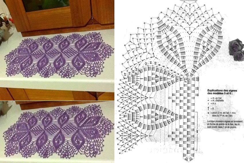 Free Crochet Table Runner Patterns 142 Knittting Crochet