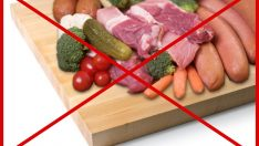 What is Food Contamination?
