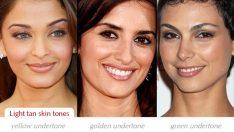 What is The Skin Undertones ?