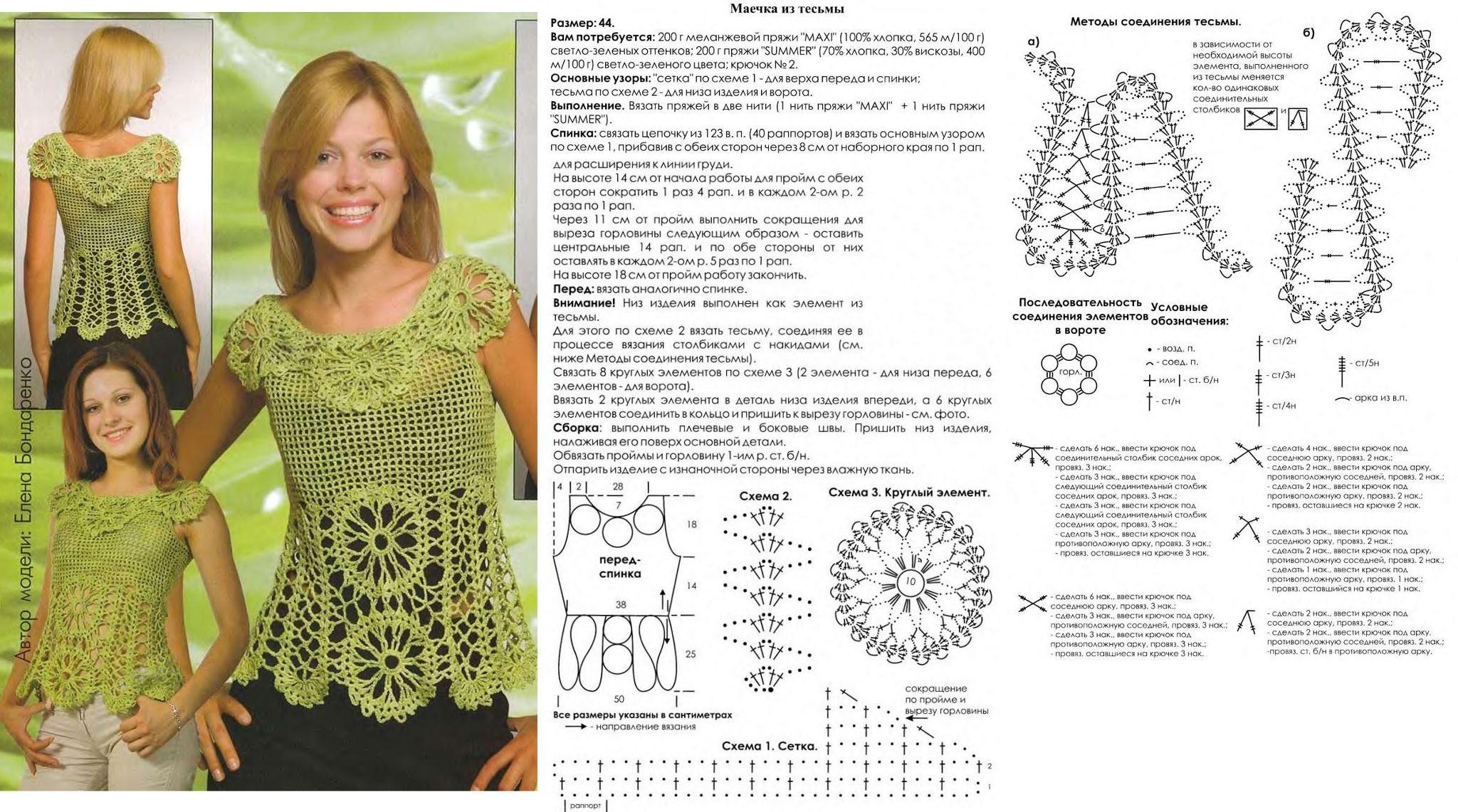 Вязание крючком для женщин модные модели с описанием и схемами